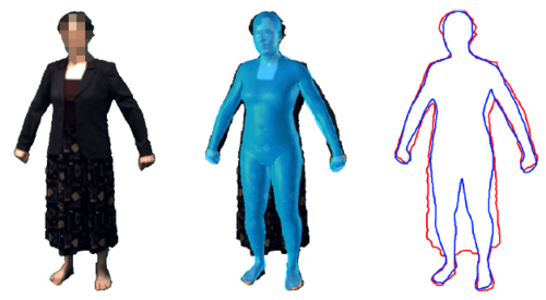 A {2D} human body model dressed in eigen clothing