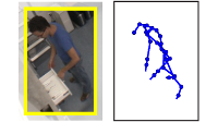Coupled Action Recognition and Pose Estimation from Multiple Views
