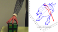 Dynamic time warping for binocular hand tracking and reconstruction