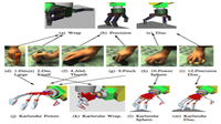 Modeling and Evaluation of Human-to-Robot Mapping of Grasps