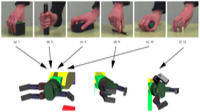 Visual Recognition of Grasps for Human-to-Robot Mapping