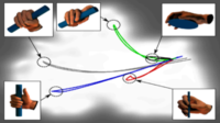 A metric for comparing the anthropomorphic motion capability of artificial hands