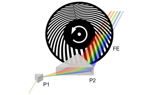 Fourier-transform photocurrent spectroscopy using a supercontinuum light source