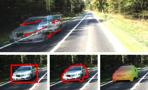 Bounding Boxes, Segmentations and Object Coordinates: How Important is Recognition for 3D Scene Flow Estimation in Autonomous Driving Scenarios?