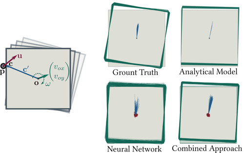 Combining learned and analytical models for predicting action effects from sensory data