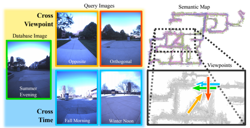 Semantic Visual Localization