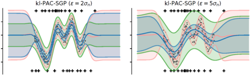 Learning Gaussian Processes by Minimizing PAC-Bayesian Generalization Bounds