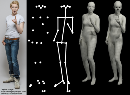 Expressive Body Capture: 3D Hands, Face, and Body from a Single Image
