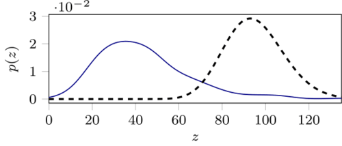 Probabilistic Linear Solvers: A Unifying View