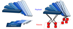 Motion Planning for Multi-Mobile-Manipulator Payload Transport Systems