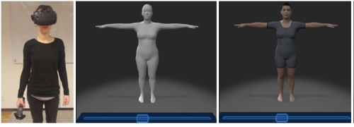 The Influence of Visual Perspective on Body Size Estimation in Immersive Virtual Reality