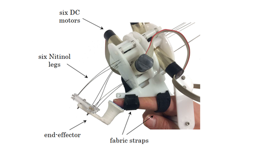 Implementation of a 6-{DOF} Parallel Continuum Manipulator for Delivering Fingertip Tactile Cues
