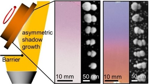 Arrays of plasmonic nanoparticle dimers with defined nanogap spacers