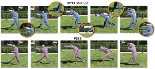 {VIBE}: Video Inference for Human Body Pose and Shape Estimation