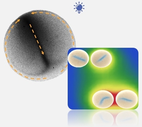 Interface-mediated spontaneous symmetry breaking and mutual communication between drops containing chemically active particles