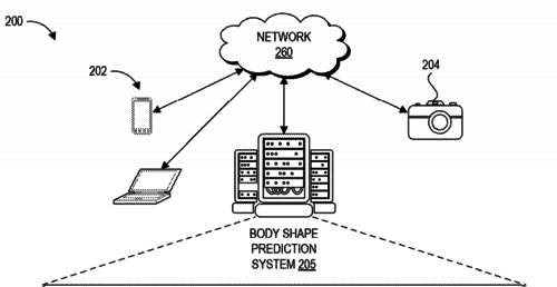 Machine learning systems and methods of estimating body shape from images
