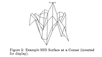 Constraints for the early detection of discontinuity from motion