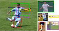 Poselet conditioned pictorial structures