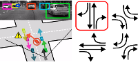 Understanding High-Level Semantics by Modeling Traffic Patterns