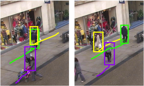 Exploiting pedestrian interaction via global optimization and social behaviors