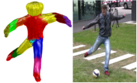 Outdoor Human Motion Capture using Inverse Kinematics and von Mises-Fisher Sampling