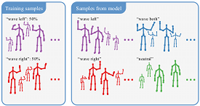 A Non-parametric {Bayesian} Network Prior of Human Pose