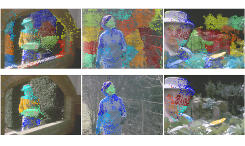 SuperFloxels: A Mid-Level Representation for Video Sequences