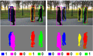 Segmentation, Ordering and Multi-object Tracking Using Graphical   Models