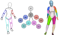 Shape Models of the Human Body for Distributed Inference