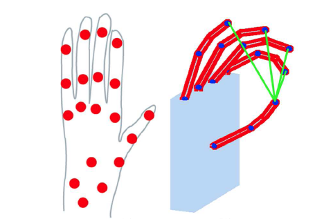 Decoding grasp aperture from motor-cortical population activity