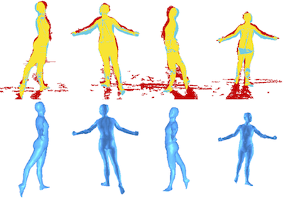 Detailed human shape and pose from images