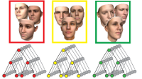 Real-time Facial Feature Detection using Conditional Regression Forests