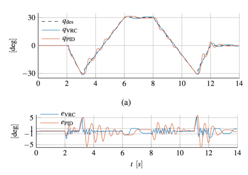 Publications | Max Planck Institute for Intelligent Systems