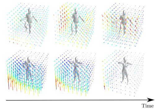 Occupancy Flow: 4D Reconstruction by Learning Particle Dynamics