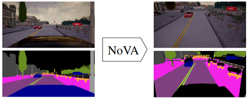 NoVA: Learning to See in Novel Viewpoints and Domains