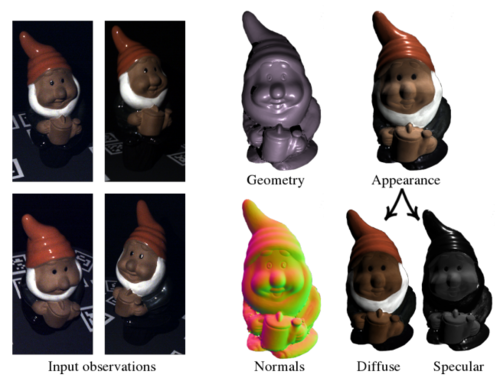On Joint Estimation of Pose, Geometry and svBRDF from a Handheld Scanner