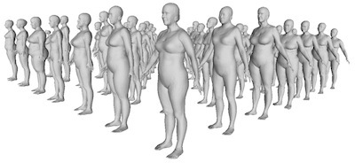 Evaluating the Automated Alignment of {3D} Human Body Scans